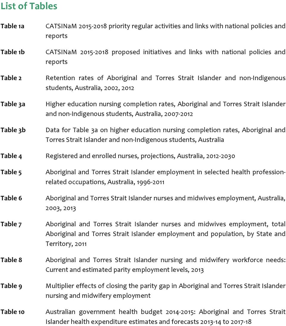 2012 Higher education nursing completion rates, Aboriginal and Torres Strait Islander and non- Indigenous students, Australia, 2007-2012 Data for Table 3a on higher education nursing completion