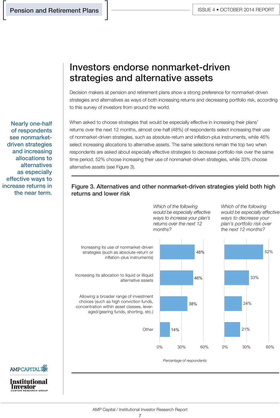 Nearly one-half of respondents see nonmarketdriven strategies and increasing allocations to alternatives as especially effective ways to increase returns in the near term.