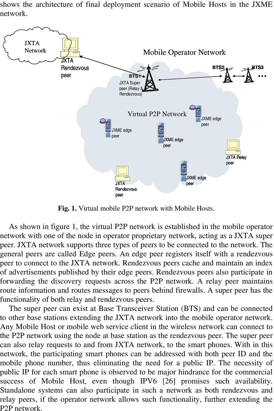 Virtual mobile P2P network with Mobile Hosts.