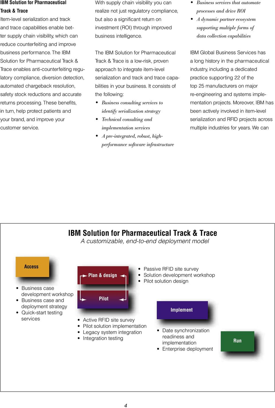 The IBM Solution for Pharmaceutical Track & Trace enables anti-counterfeiting regulatory compliance, diversion detection, automated chargeback resolution, safety stock reductions and accurate returns