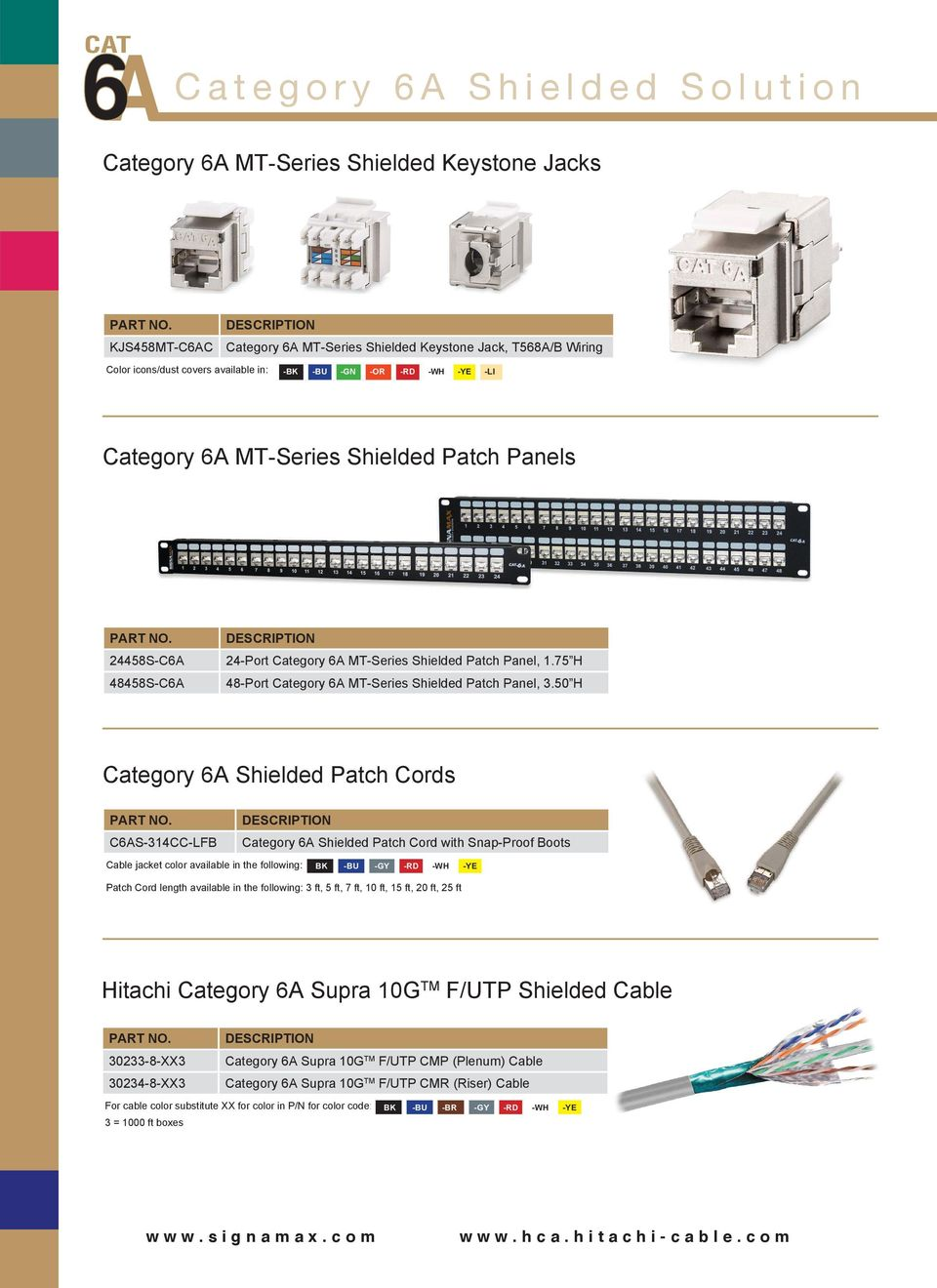75 H 48-Port Category 6A MT-Series Shielded Patch Panel, 3.
