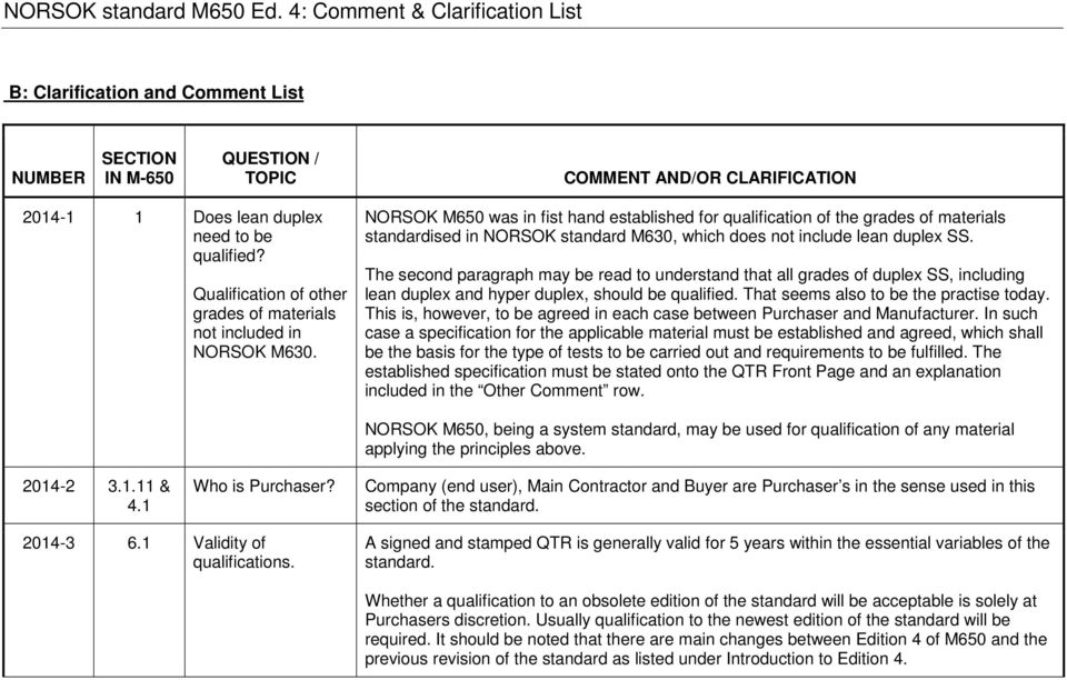 Qualification of other grades of materials not included in NORSOK M630.