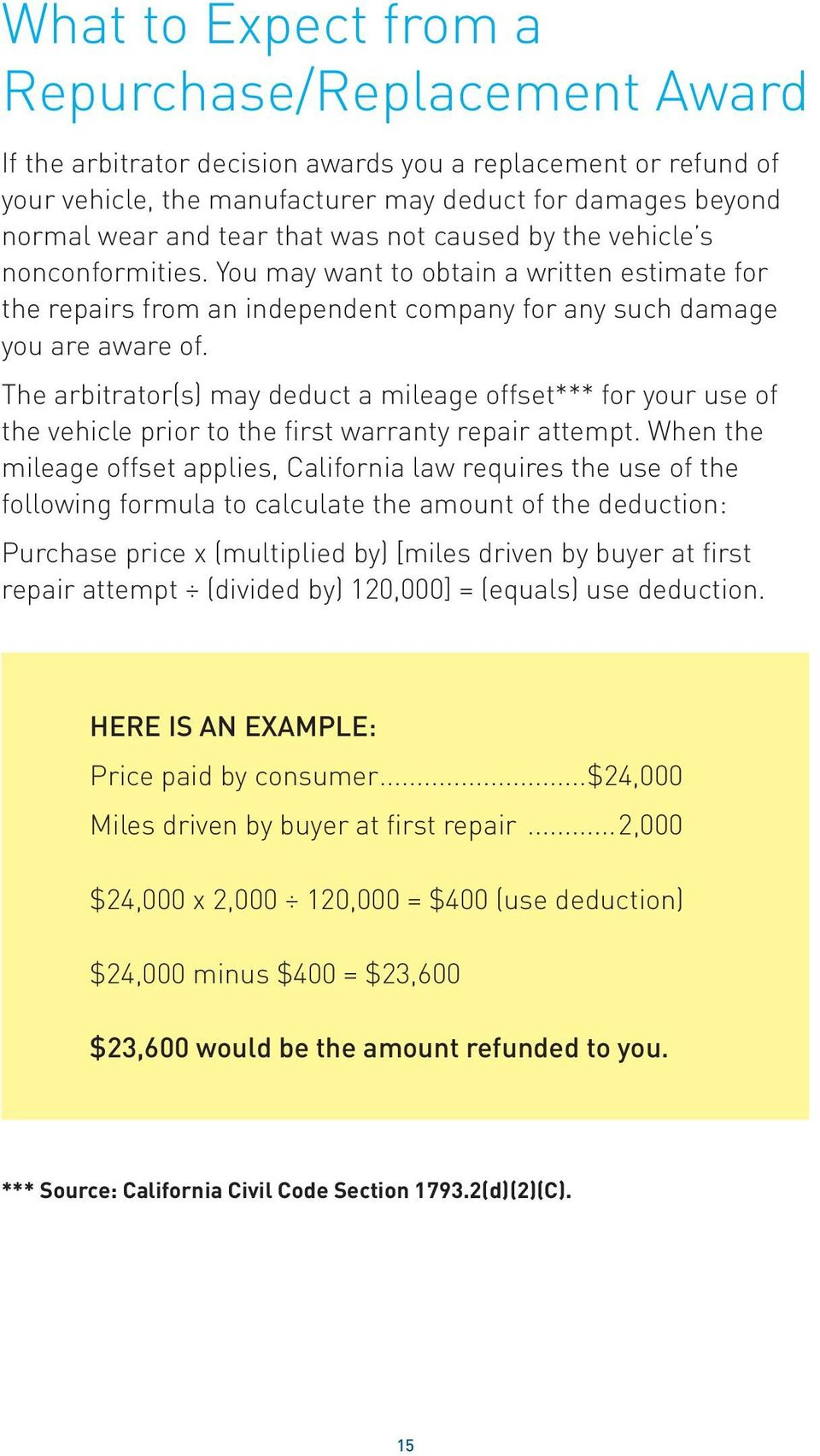 The arbitrator(s) may deduct a mileage offset*** for your use of the vehicle prior to the first warranty repair attempt.