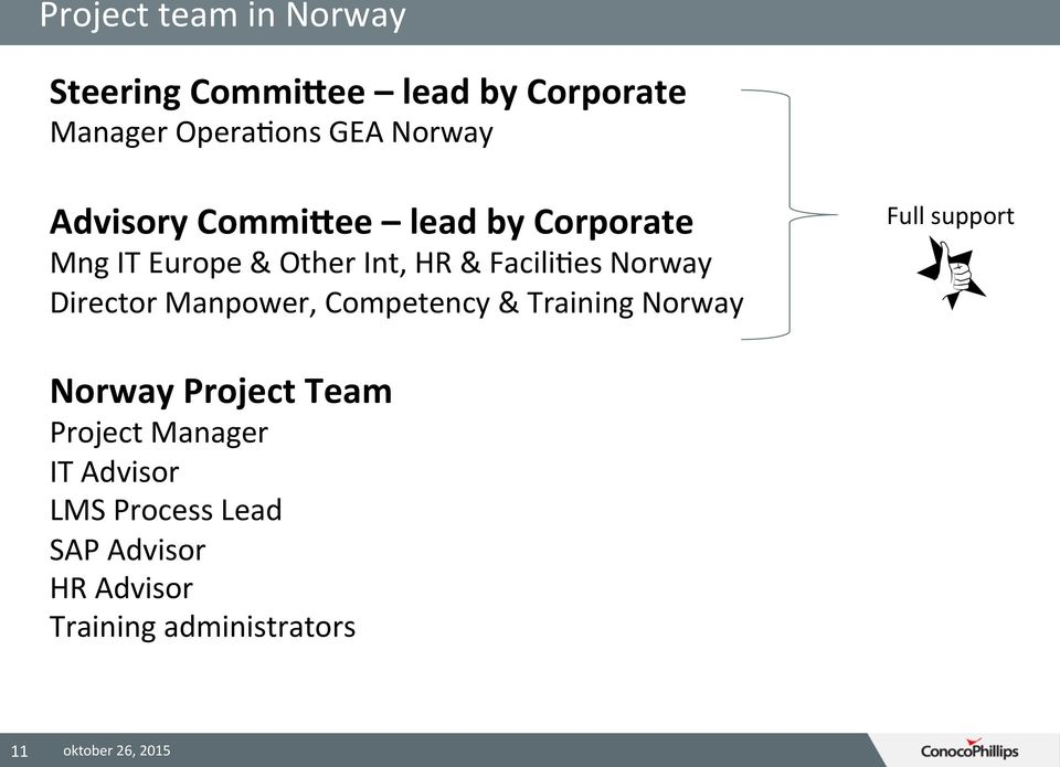 Norway Director Manpower, Competency & Training Norway Full support Norway Project