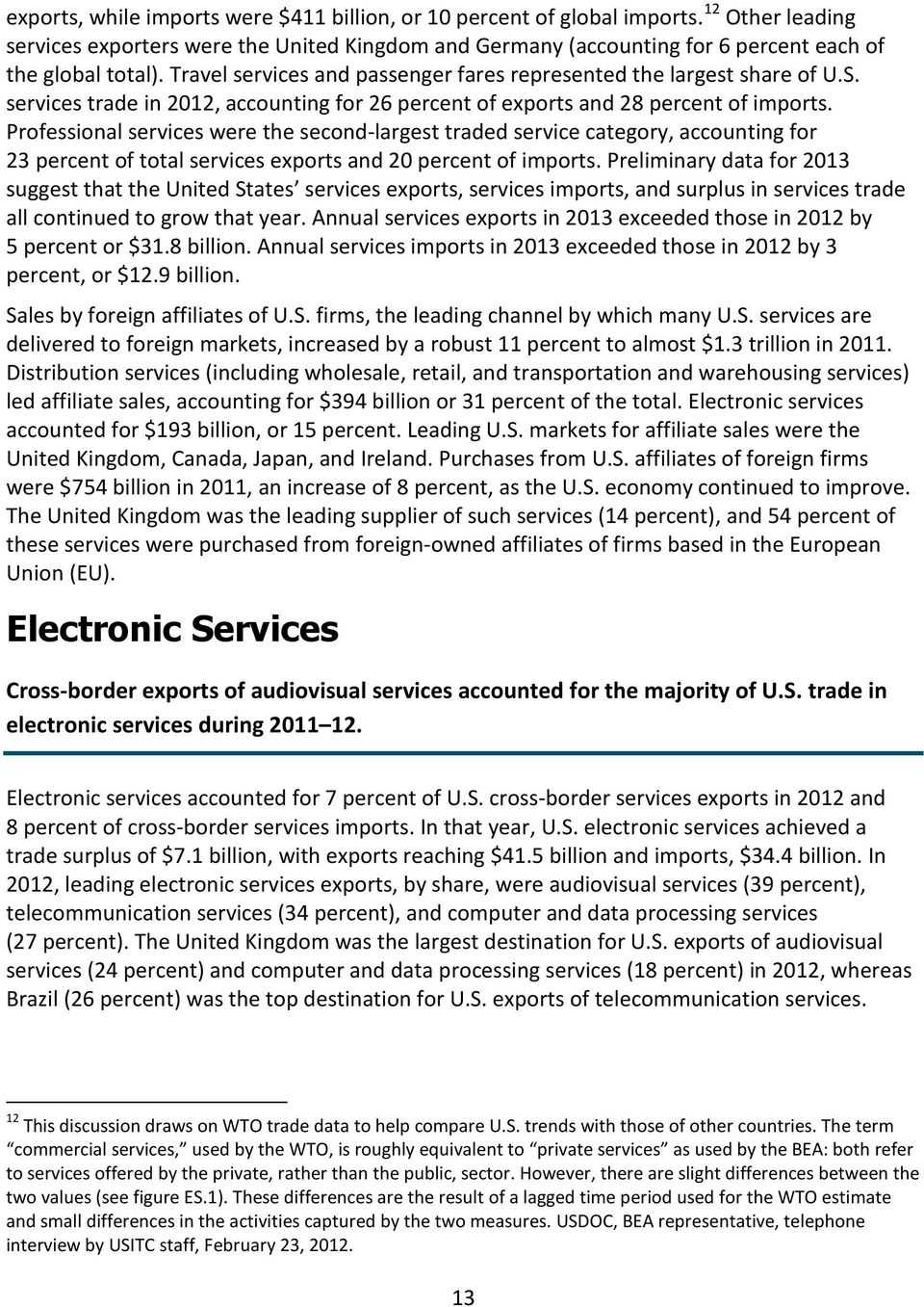 Professional services were the second-largest traded service category, accounting for 23 percent of total services exports and 20 percent of imports.