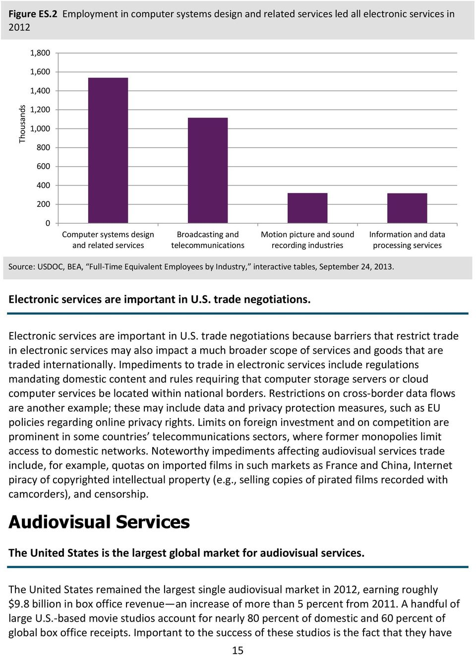 Broadcasting and telecommunications Motion picture and sound recording industries Information and data processing services Source: USDOC, BEA, Full-Time Equivalent Employees by Industry, interactive