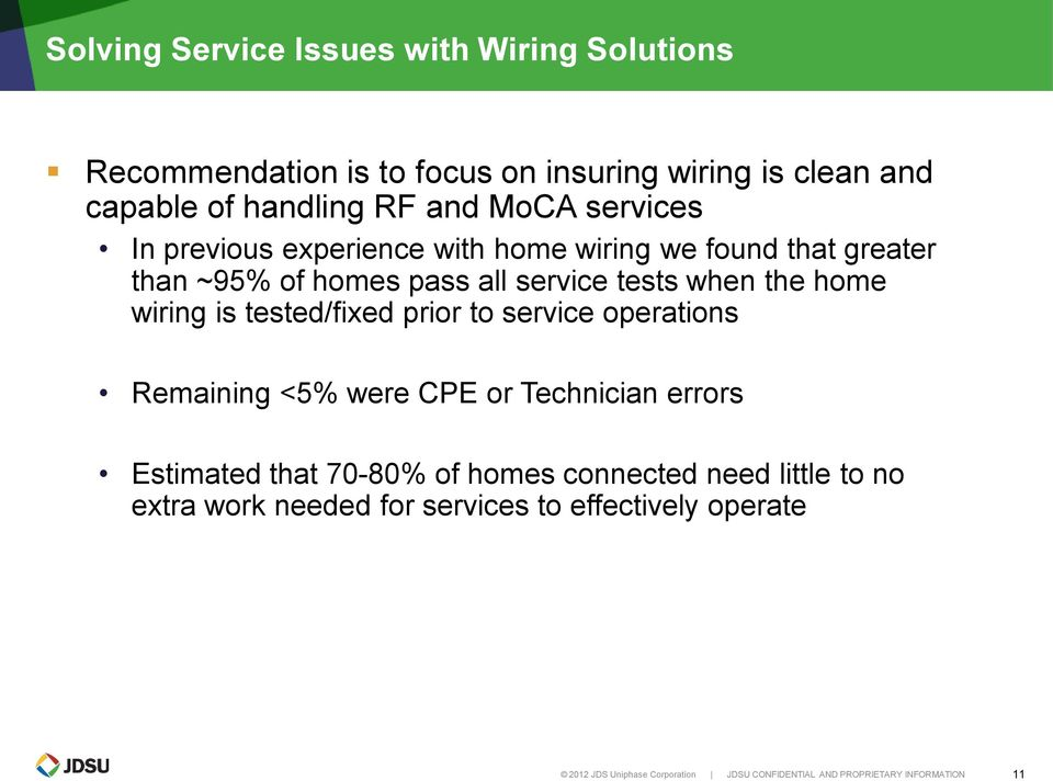 tested/fixed prior to service operations Remaining <5% were CPE or Technician errors Estimated that 70-80% of homes connected need little