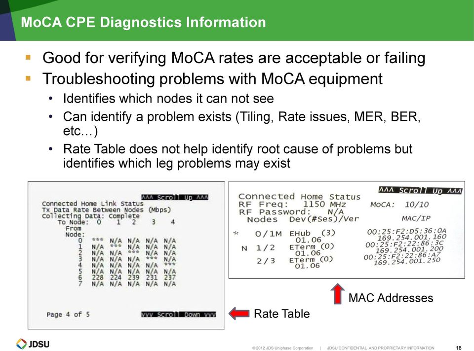 issues, MER, BER, etc ) Rate Table does not help identify root cause of problems but identifies which leg