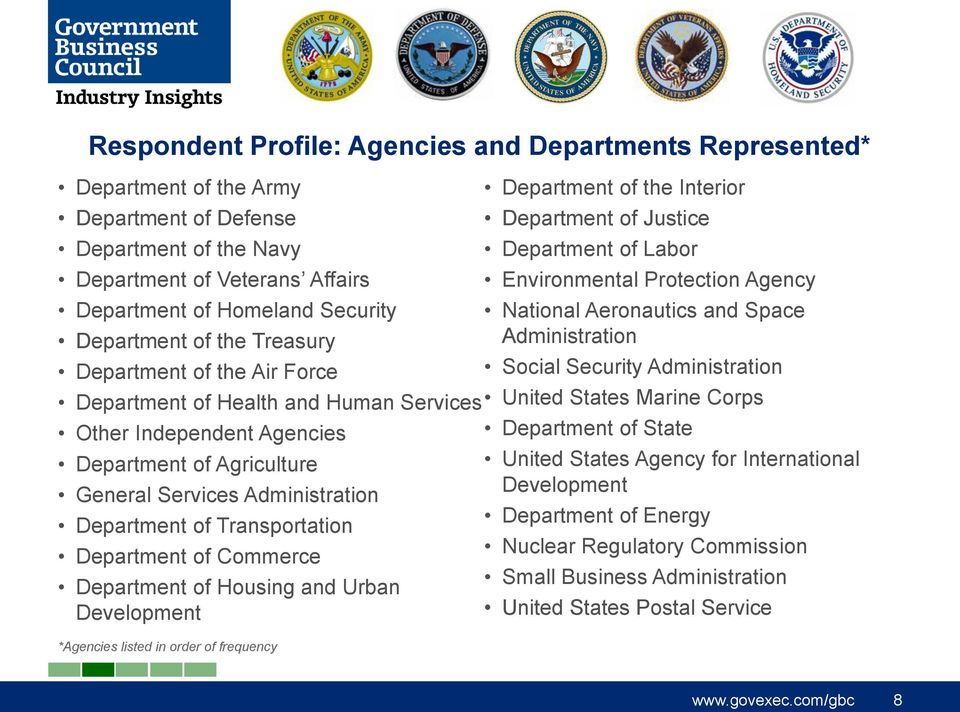 Independent Agencies Department of State Department of Agriculture United States Agency for International General Services Administration Development Department of Transportation Department of Energy