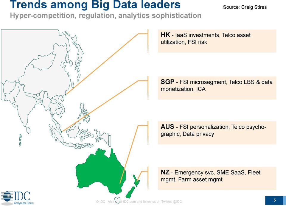 data monetization, ICA AUS - FSI personalization, Telco psychographic, Data privacy NZ - Emergency