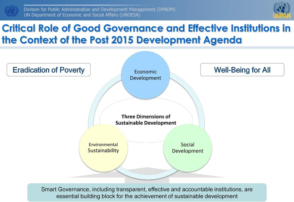 Smart Governance, including transparent, effective and accountable