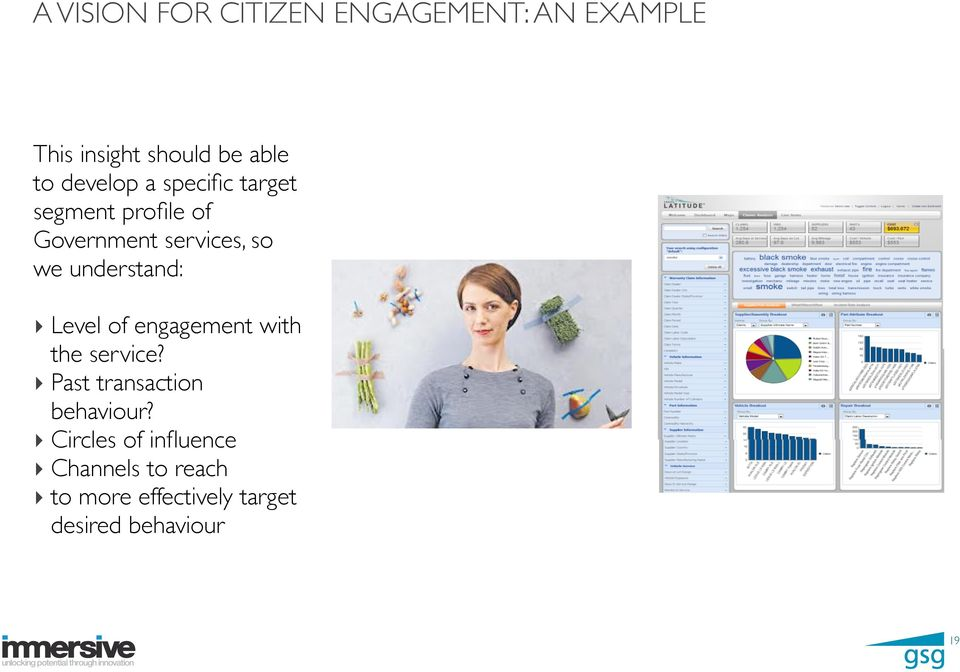 understand: Level of engagement with the service? Past transaction behaviour?