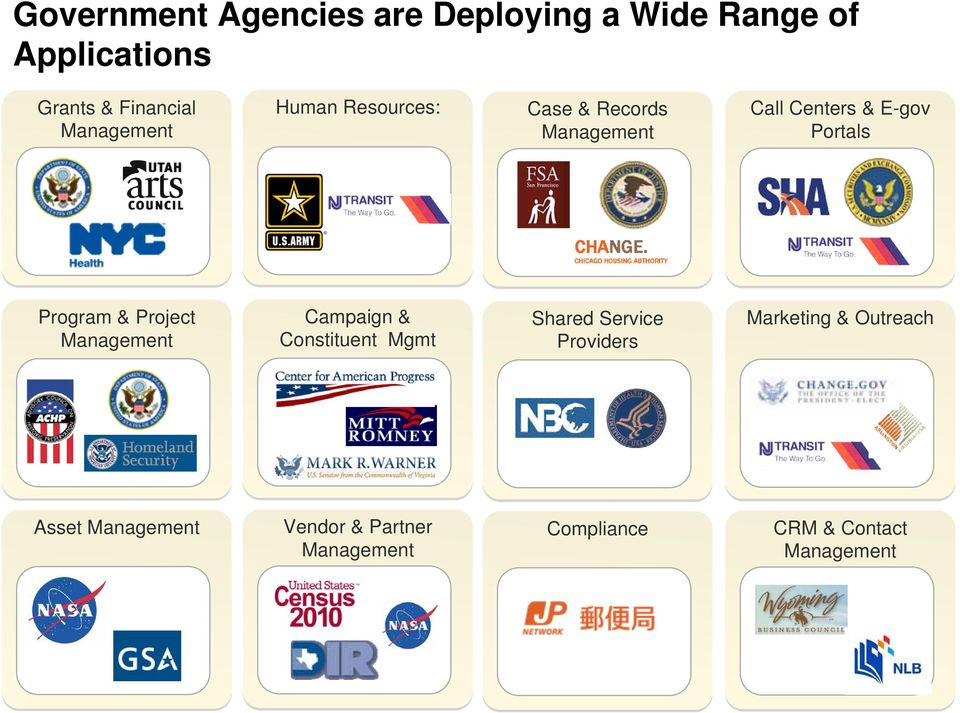 Program & Project Management Campaign & Constituent Mgmt Shared Service Providers