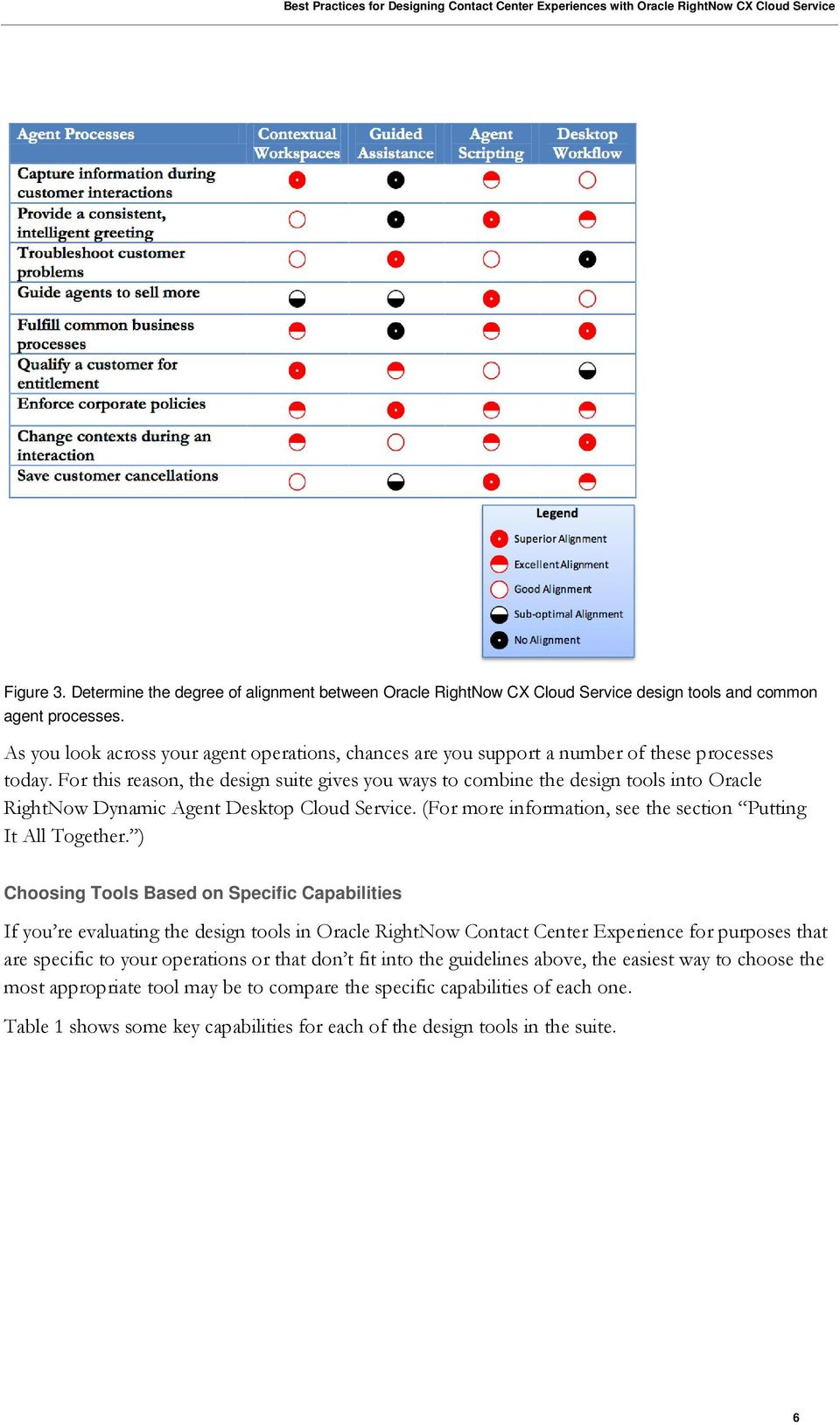 For this reason, the design suite gives you ways to combine the design tools into Oracle RightNow Dynamic Agent Desktop Cloud Service. (For more information, see the section Putting It All Together.