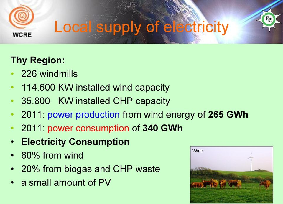 800 KW installed CHP capacity 2011: power production from wind energy of