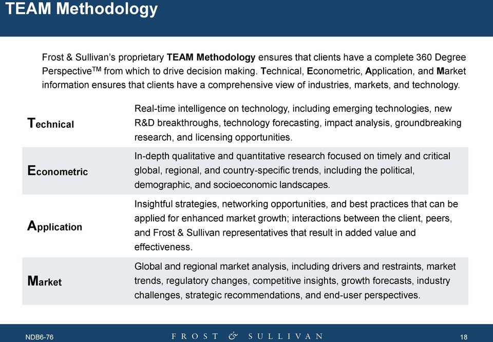 Technical Econometric Application Market Real-time intelligence on technology, including emerging technologies, new R&D breakthroughs, technology forecasting, impact analysis, groundbreaking