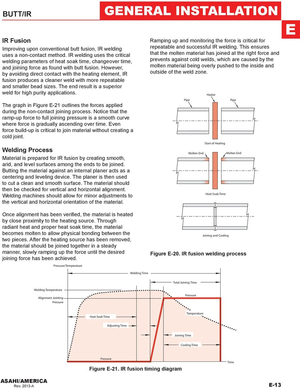 Section E General Installation Practices Contents Pdf Fusion Welding Diagram However By Avoiding Direct Contact With The Heating Element Ir Produces A Cleaner