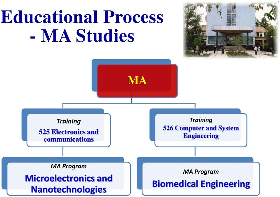 Computer and System Engineering MA Program