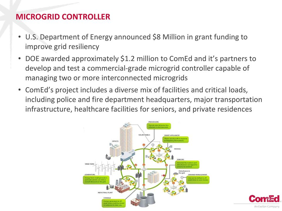 2 million to ComEd and it s partners to develop and test a commercial-grade microgrid controller capable of managing two or more
