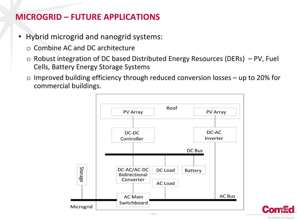 Resources (DERs) PV, Fuel Cells, Battery Energy Storage Systems o Improved