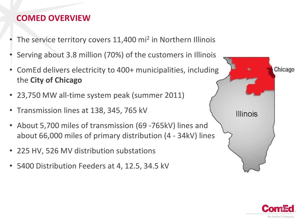 23,750 MW all-time system peak (summer 2011) Transmission lines at 138, 345, 765 kv About 5,700 miles of transmission