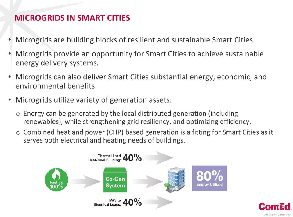 Microgrids can also deliver Smart Cities substantial energy, economic, and environmental benefits.