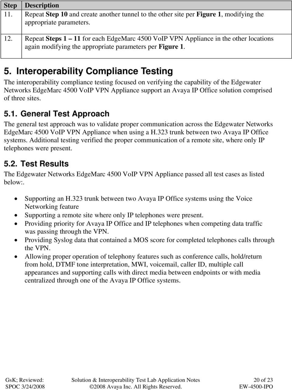 Interoperability Compliance Testing The interoperability compliance testing focused on verifying the capability of the Edgewater Networks EdgeMarc 4500 VoIP VPN Appliance support an Avaya IP Office