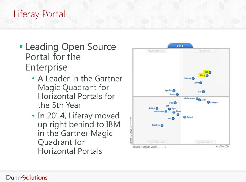 Horizontal Portals for the 5th Year In 2014, Liferay moved