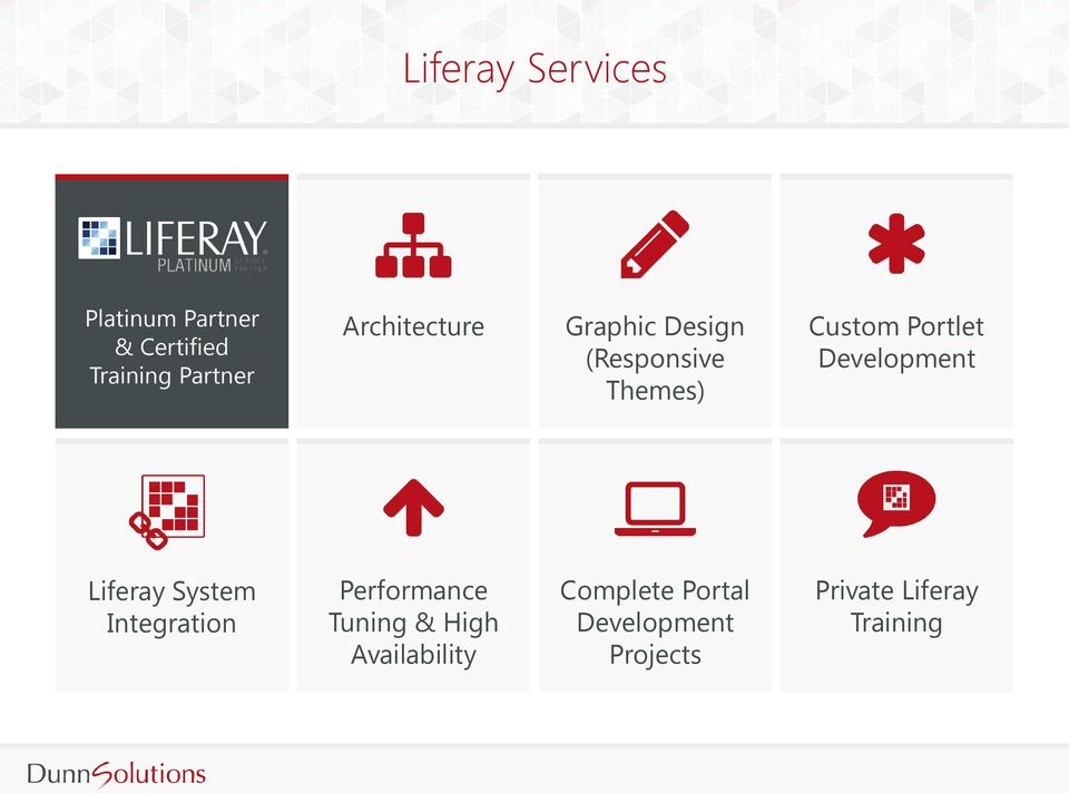 Development Liferay System Integration Performance Tuning & High