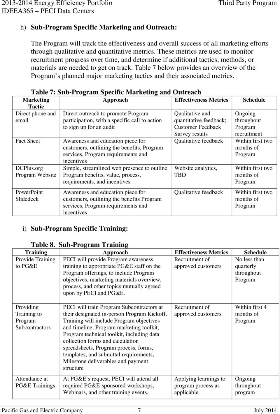 Table 7 below provides an overview of the s planned major marketing tactics and their associated metrics.