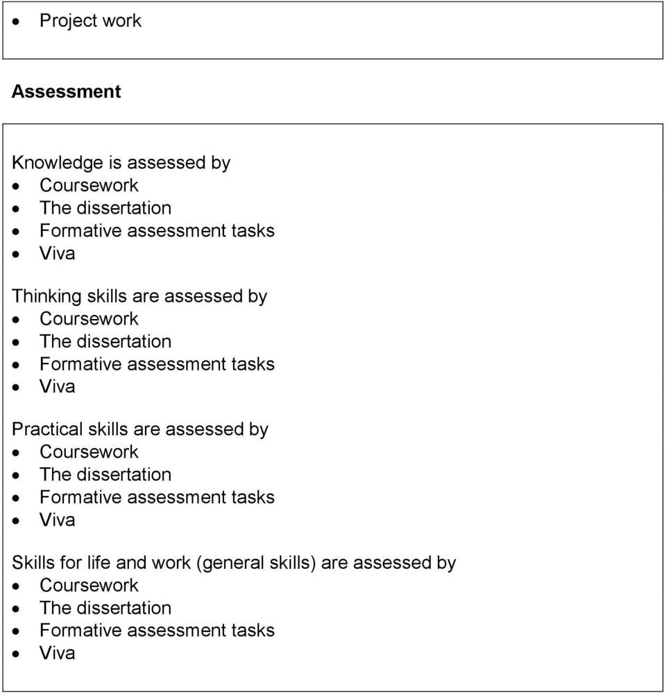 Practical skills are assessed by Coursework The dissertation Formative assessment tasks Viva Skills