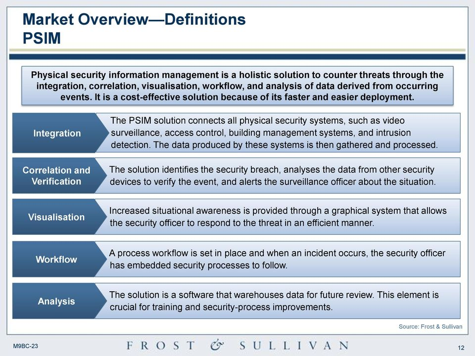 Integration Correlation and Verification The PSIM solution connects all physical security systems, such as video surveillance, access control, building management systems, and intrusion detection.