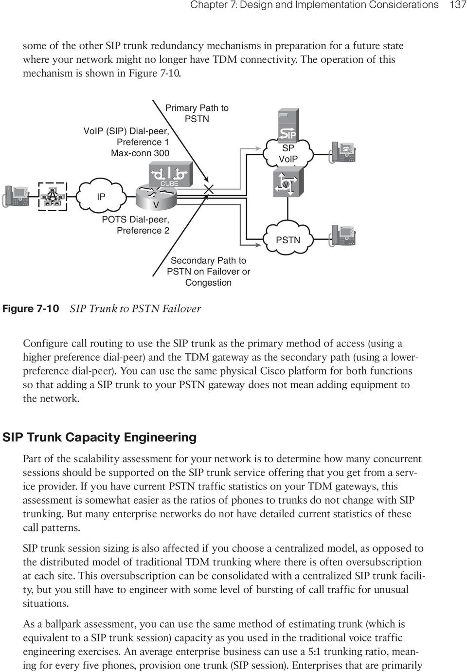 Primary Path to PSTN VoIP (SIP) Dial-peer, Preference 1 Max-conn 300 IP SP VolP IP IP V POTS Dial-peer, Preference 2 Secondary Path to PSTN on Failover or Congestion V PSTN Figure 7-10 SIP Trunk to