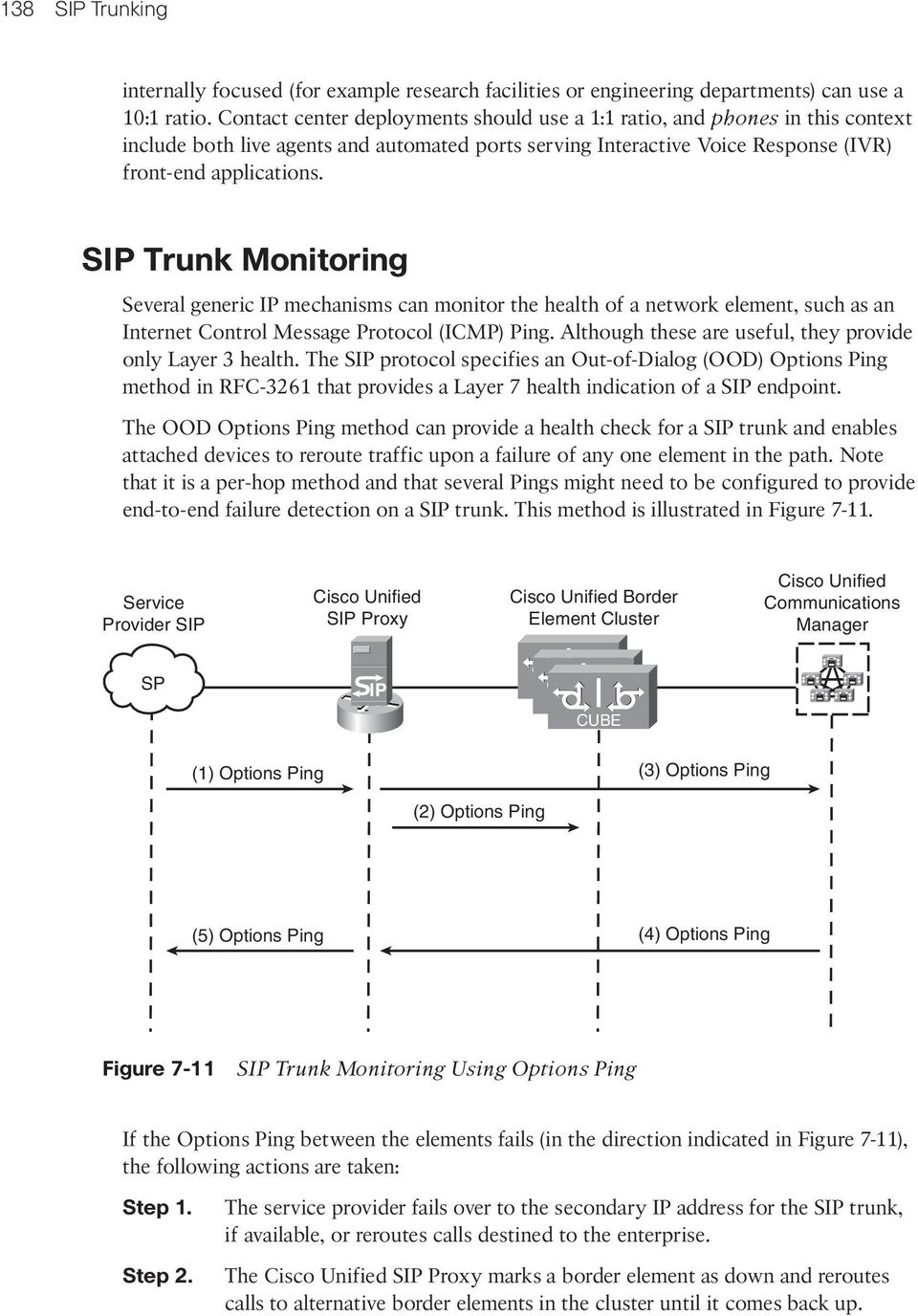 SIP Trunk Monitoring Several generic IP mechanisms can monitor the health of a network element, such as an Internet Control Message Protocol (ICMP) Ping.