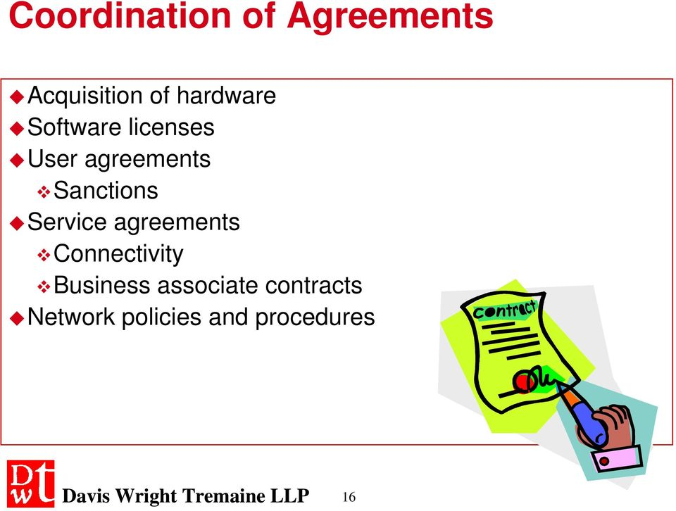 Sanctions Service agreements Connectivity