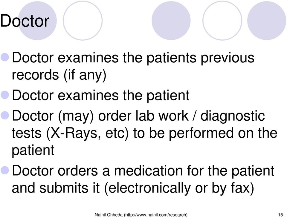 performed on the patient Doctor orders a medication for the patient and