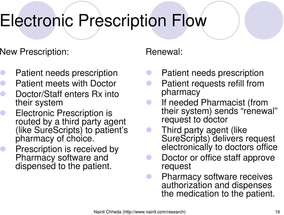 Renewal: Patient needs prescription Patient requests refill from pharmacy If needed Pharmacist (from their system) sends renewal request to doctor Third party agent (like SureScripts)