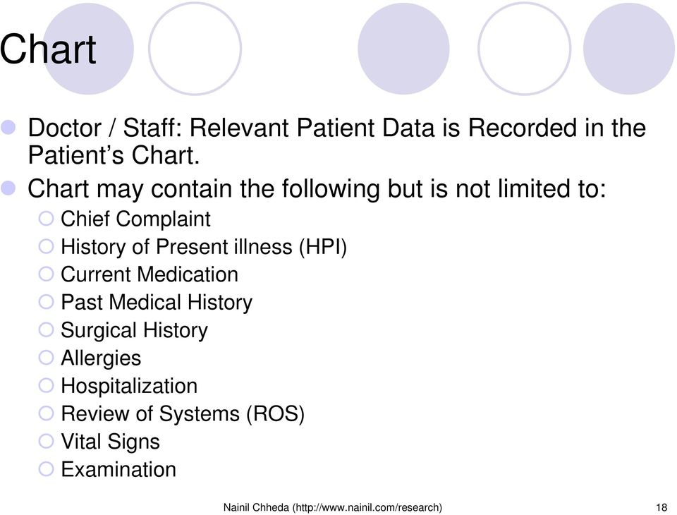 illness (HPI) Current Medication Past Medical History Surgical History Allergies