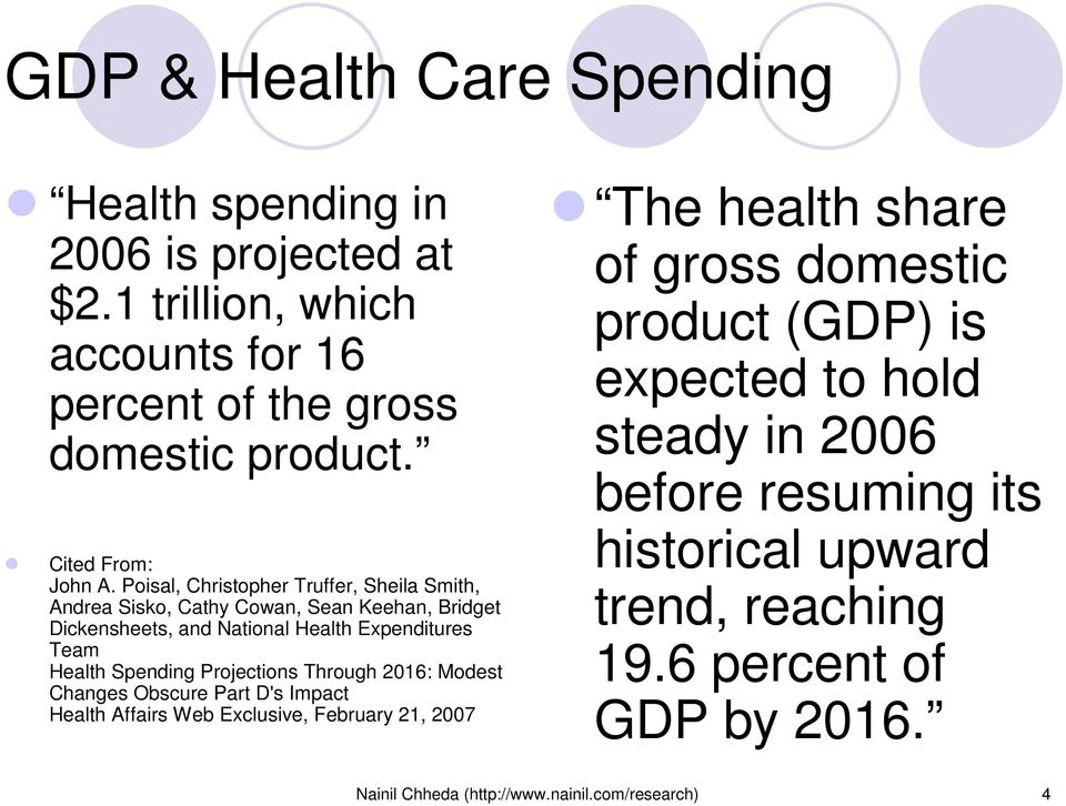 Projections Through 2016: Modest Changes Obscure Part D's Impact Health Affairs Web Exclusive, February 21, 2007 The health share of gross domestic product (GDP)
