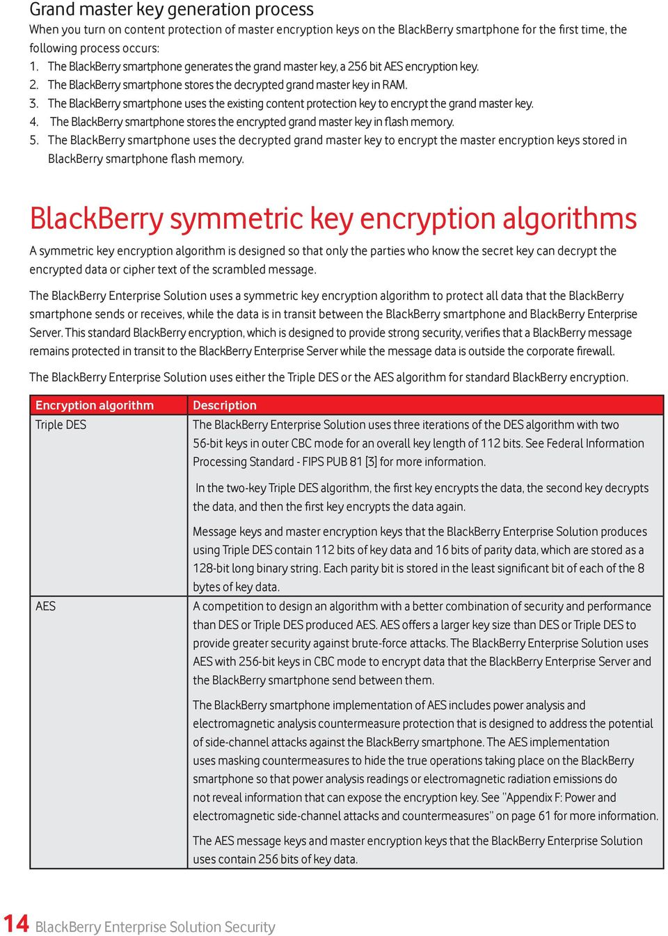 The BlackBerry smartphone uses the existing content protection key to encrypt the grand master key. 4. The BlackBerry smartphone stores the encrypted grand master key in flash memory. 5.