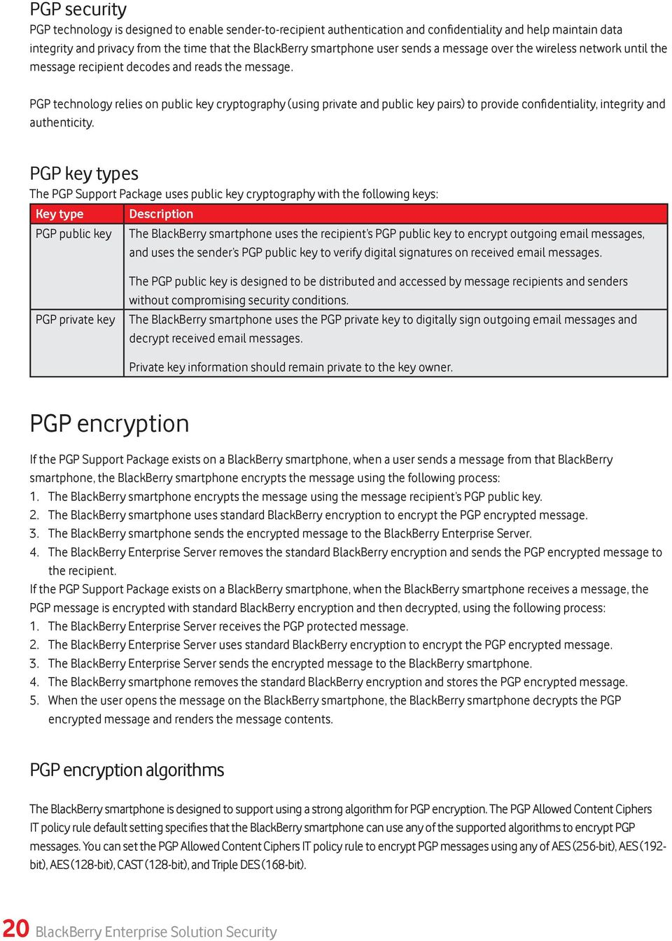PGP technology relies on public key cryptography (using private and public key pairs) to provide confidentiality, integrity and authenticity.