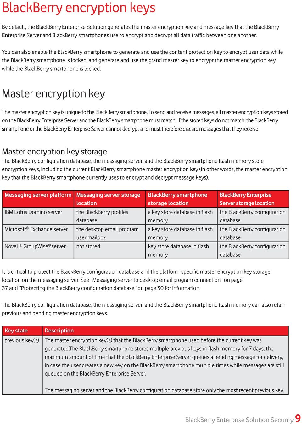 You can also enable the BlackBerry smartphone to generate and use the content protection key to encrypt user data while the BlackBerry smartphone is locked, and generate and use the grand master key