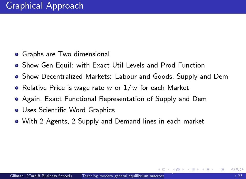 is wage rate w or 1/w for each Market Again, Exact Functional Representation of Supply