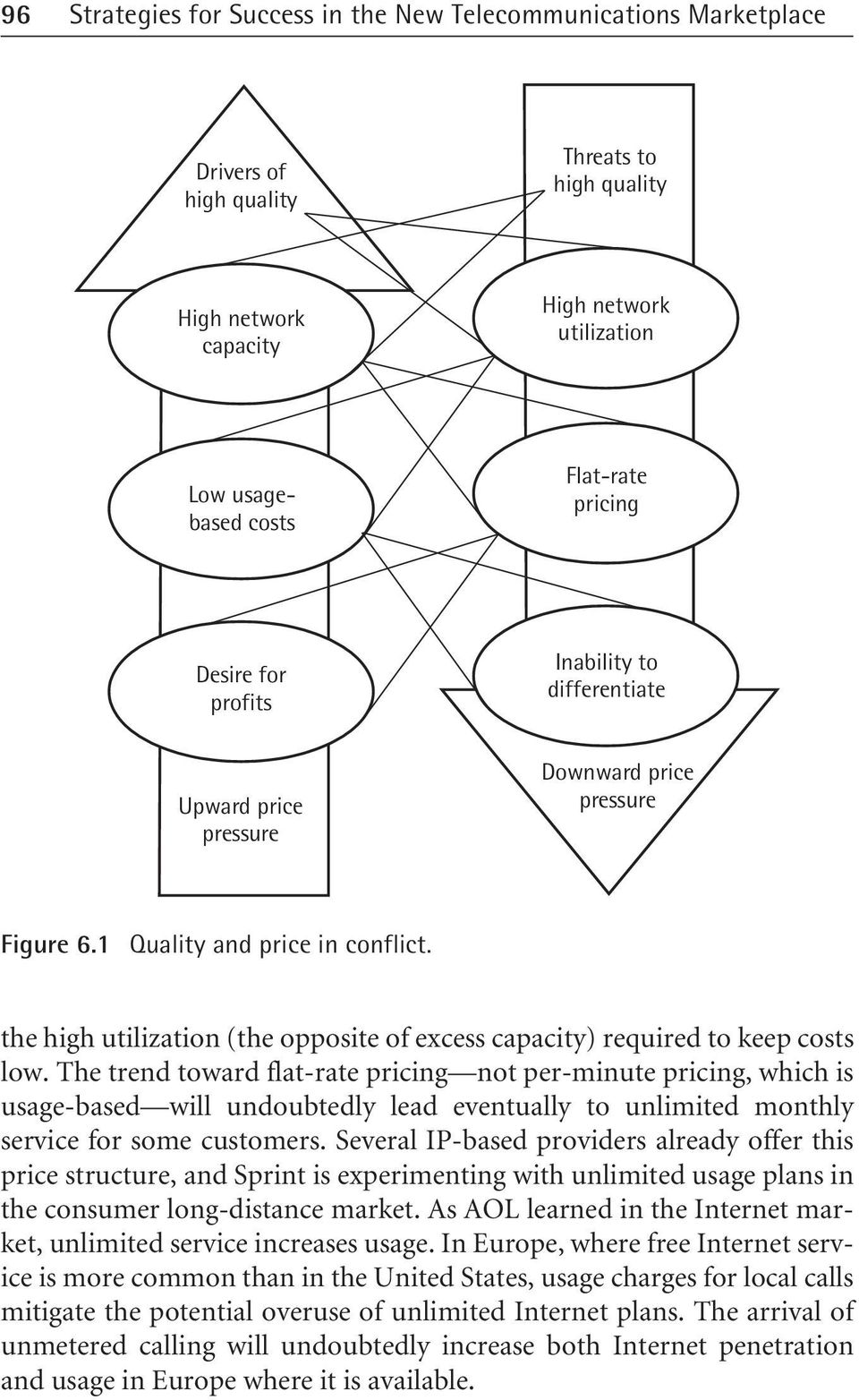 the high utilization (the opposite of excess capacity) required to keep costs low.