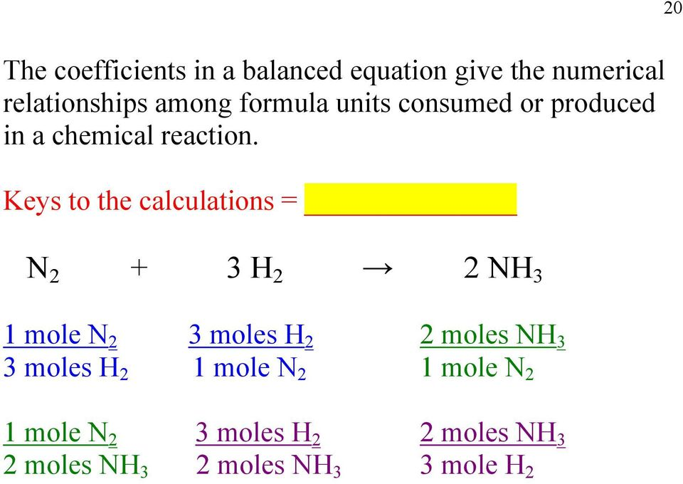 Keys to the calculations = N 2 + 3 H 2 2 NH 3 1 mole N 2 3 moles H 2 2 moles NH 3
