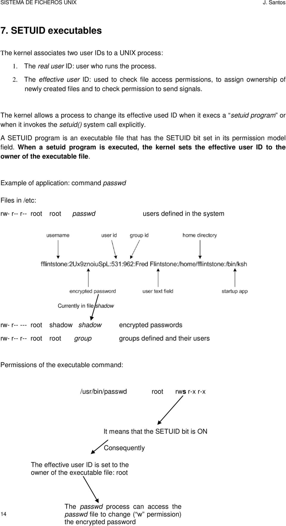 The kernel allows a process to change its effective used ID when it execs a setuid program or when it invokes the setuid() system call explicitly.