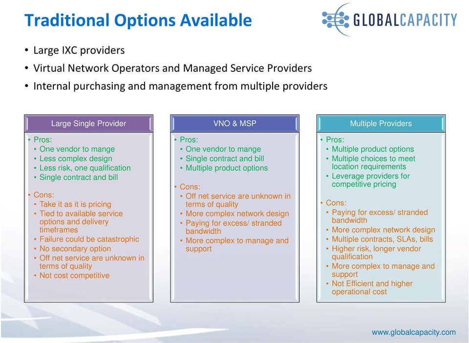 catastrophic No secondary option Off net service are unknown in terms of quality Not cost competitive VNO & MSP Pros: One vendor to mange Single contract and bill Multiple product options Cons: Off