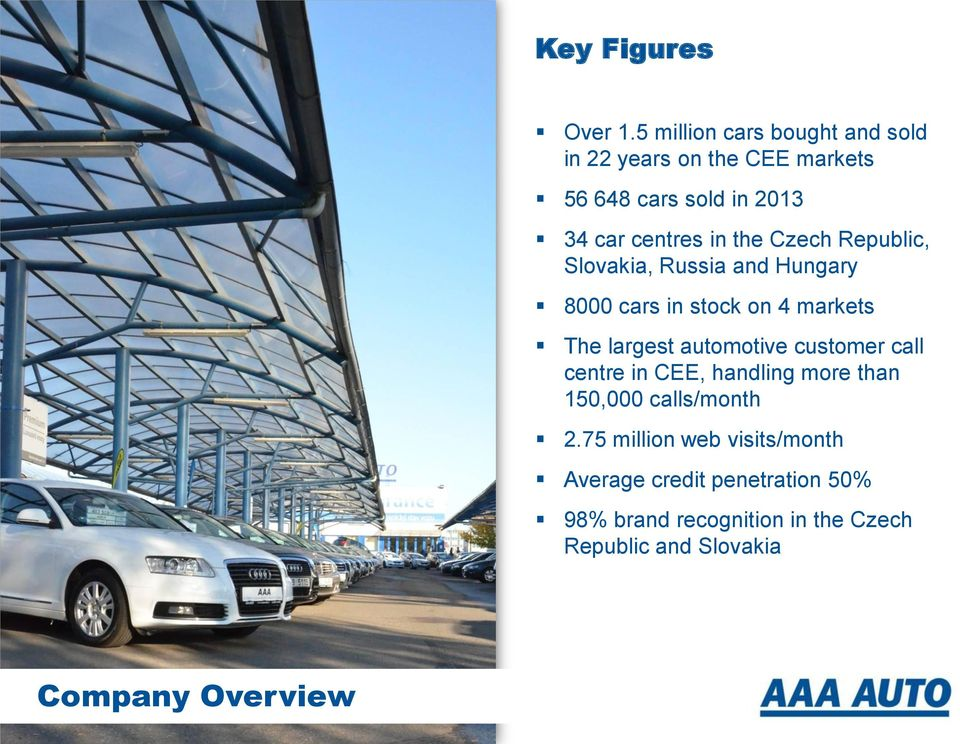 the Czech Republic, Slovakia, Russia and Hungary 8000 cars in stock on 4 markets The largest automotive