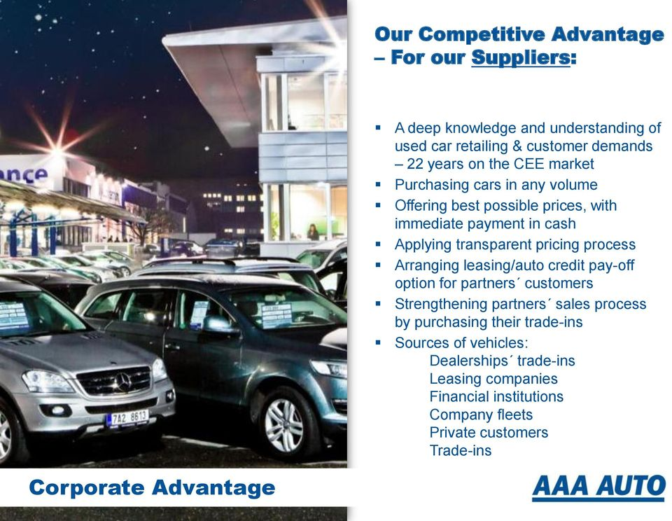 Arranging leasing/auto credit pay-off option for partners customers Strengthening partners sales process by purchasing their trade-ins