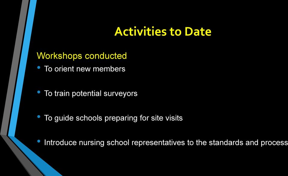 guide schools preparing for site visits Introduce